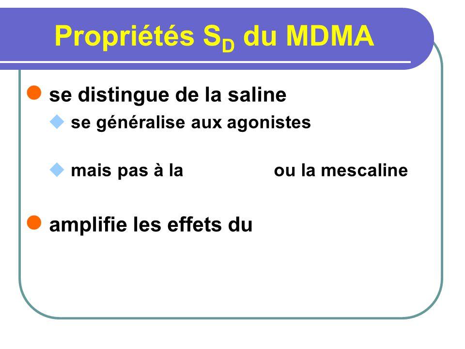 Propriétés SD du MDMA se distingue de la saline amplifie les effets du