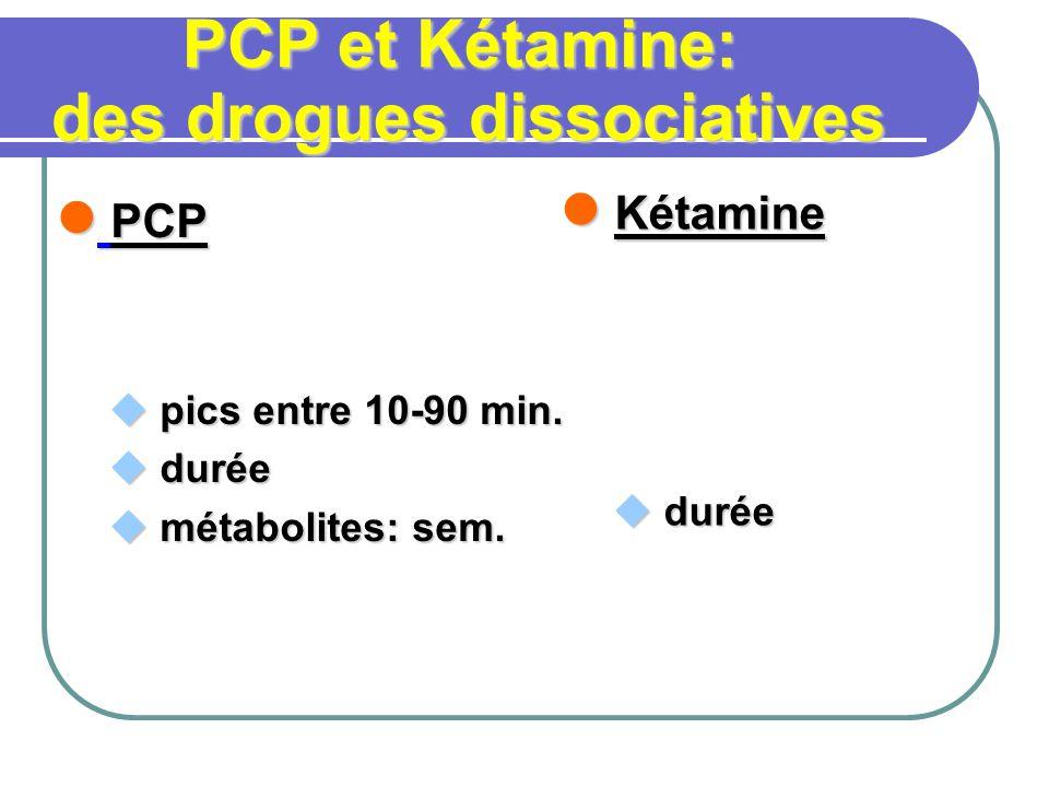 PCP et Kétamine: des drogues dissociatives