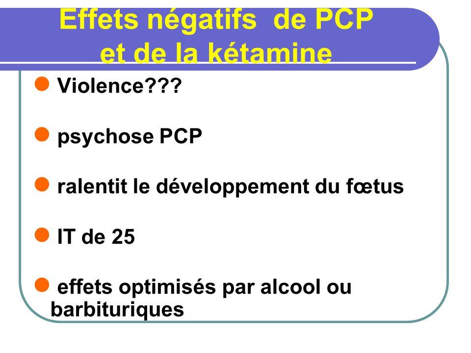 Effets négatifs de PCP et de la kétamine