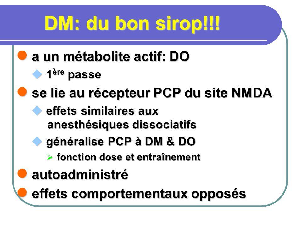 DM: du bon sirop!!! a un métabolite actif: DO