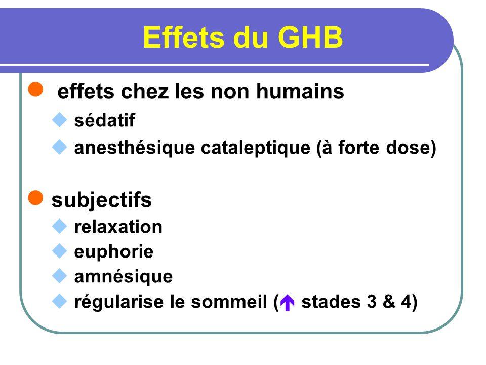 Effets du GHB effets chez les non humains subjectifs sédatif