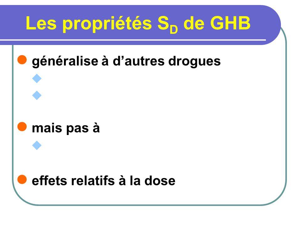 Les propriétés SD de GHB