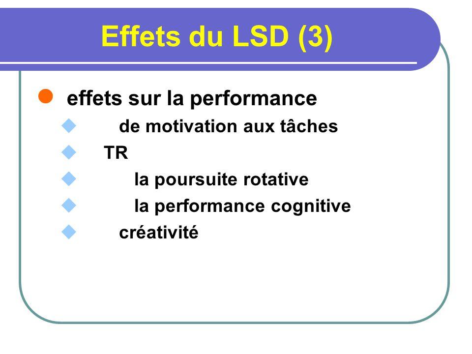 Effets du LSD (3) effets sur la performance de motivation aux tâches