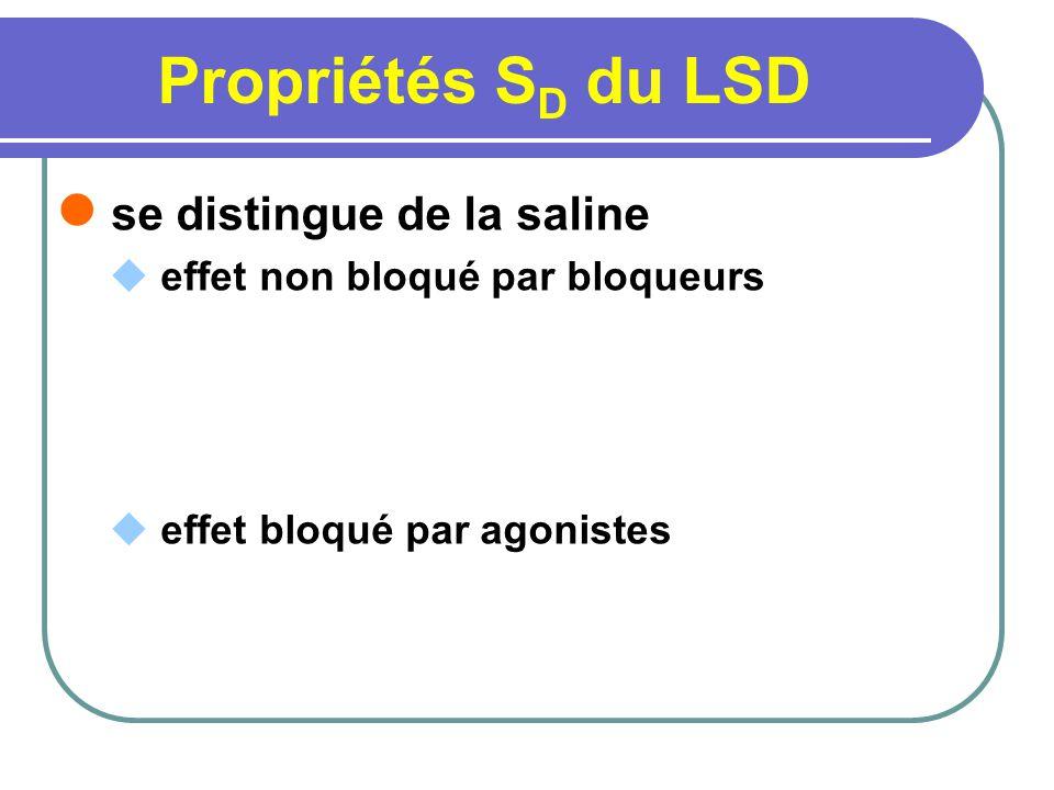 Propriétés SD du LSD se distingue de la saline