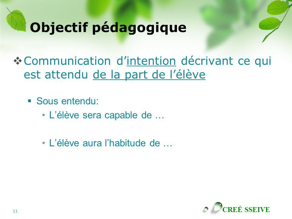 Objectif pédagogique Communication d'intention décrivant ce qui est attendu de la part de l'élève. Sous entendu: