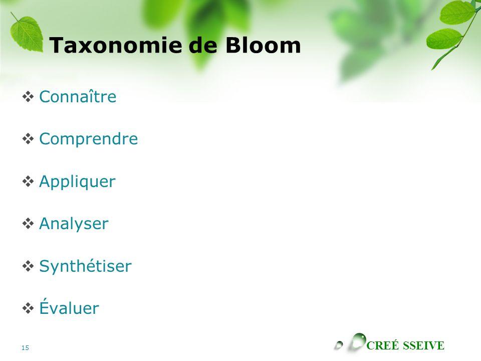 Taxonomie de Bloom Connaître Comprendre Appliquer Analyser Synthétiser