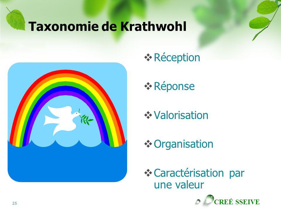 Taxonomie de Krathwohl