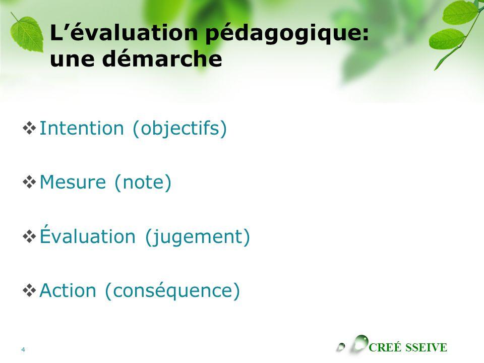 L'évaluation pédagogique: une démarche