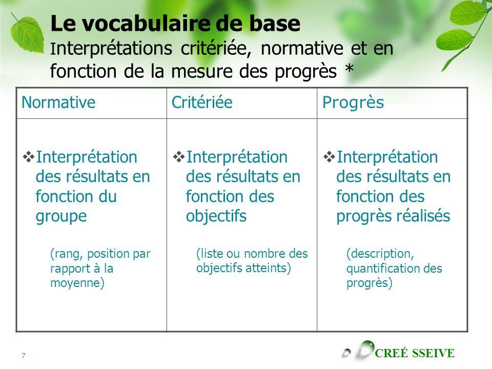 Le vocabulaire de base Interprétations critériée, normative et en fonction de la mesure des progrès *