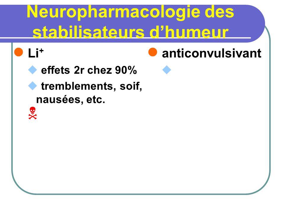 Neuropharmacologie des stabilisateurs d'humeur