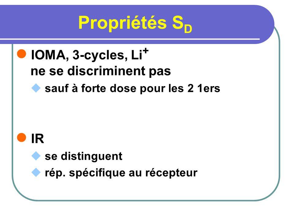 Propriétés SD IOMA, 3-cycles, Li+ ne se discriminent pas IR