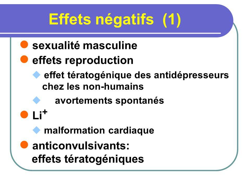 Effets négatifs (1) sexualité masculine effets reproduction Li+