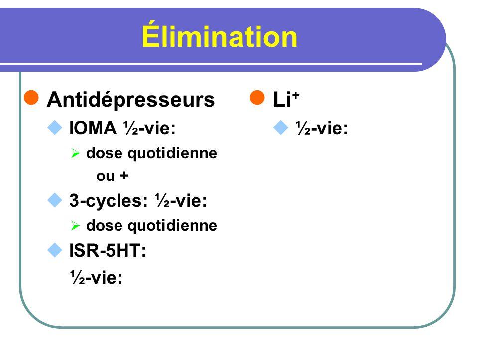 Élimination Antidépresseurs Li+ IOMA ½-vie: 3-cycles: ½-vie: ISR-5HT: