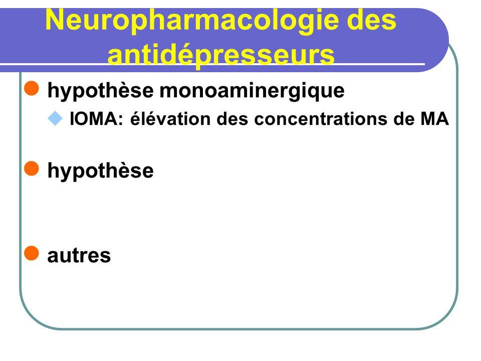 Neuropharmacologie des antidépresseurs