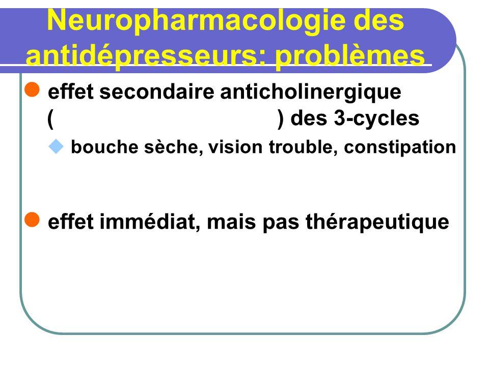 Neuropharmacologie des antidépresseurs: problèmes