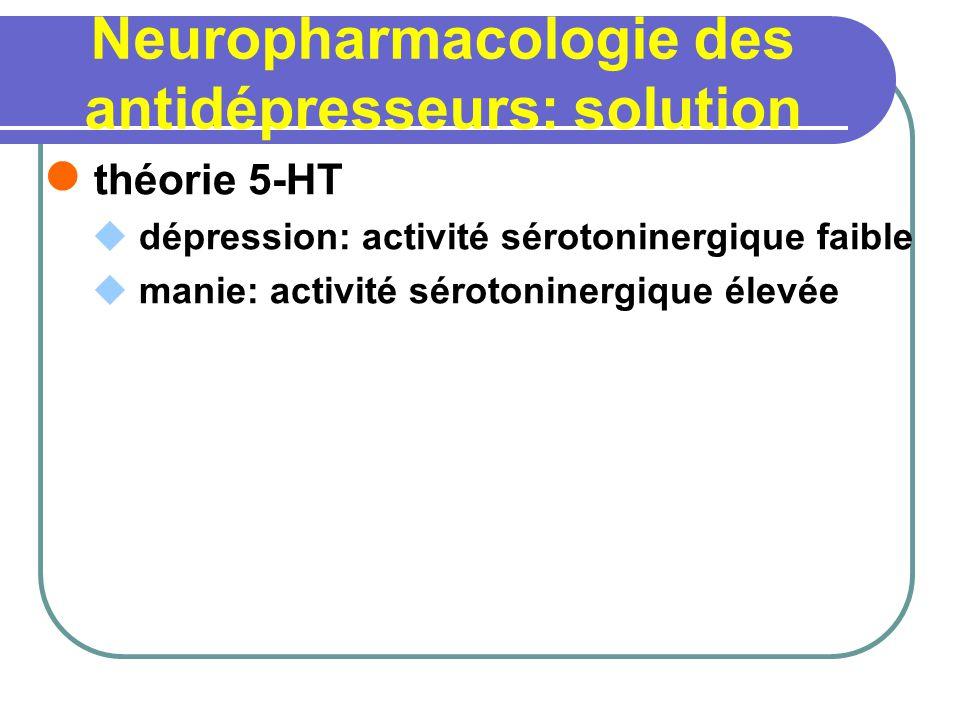Neuropharmacologie des antidépresseurs: solution
