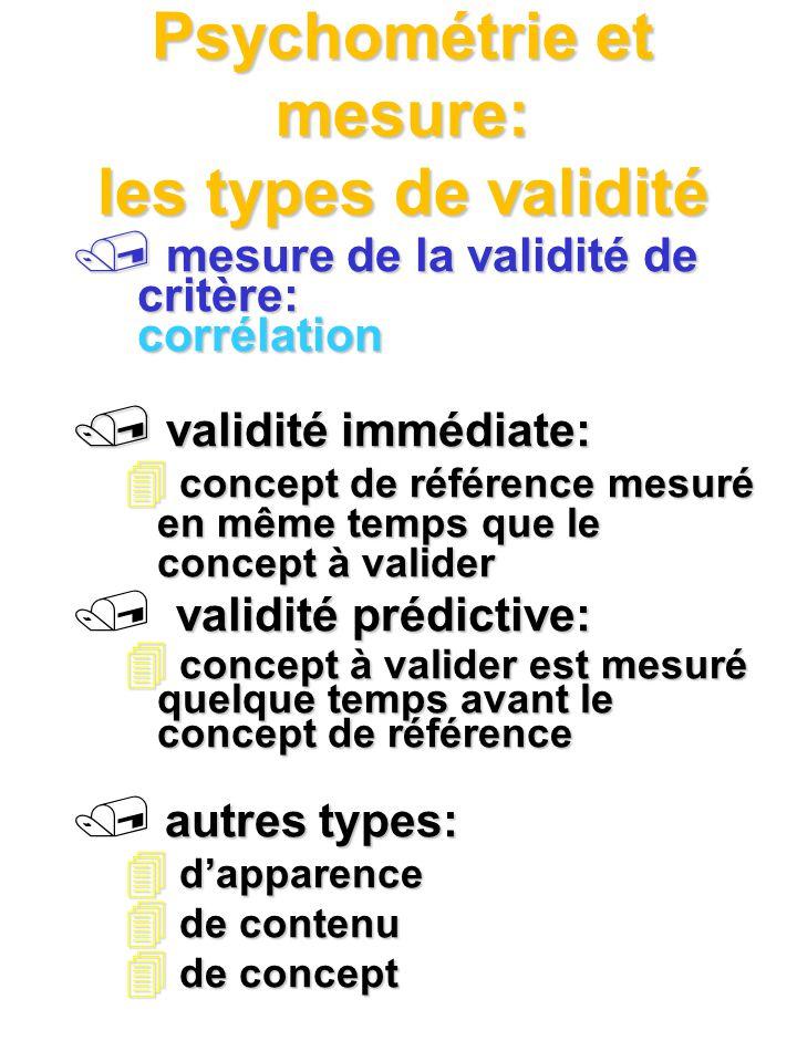 Psychométrie et mesure: les types de validité