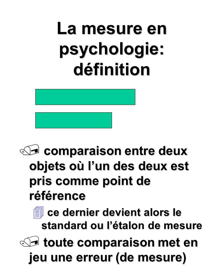 La mesure en psychologie: définition