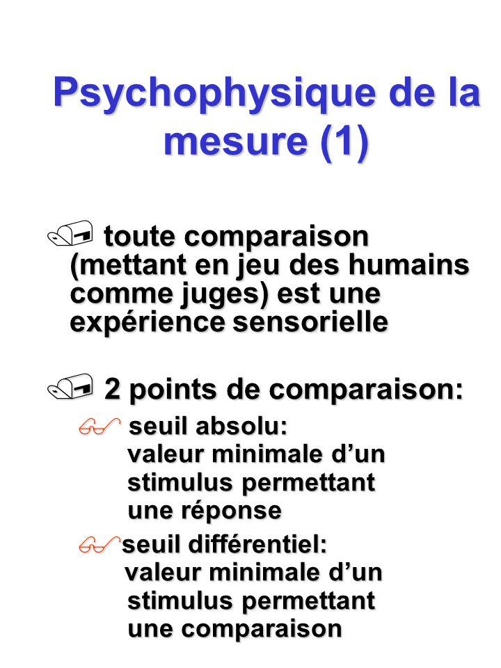 Psychophysique de la mesure (1)