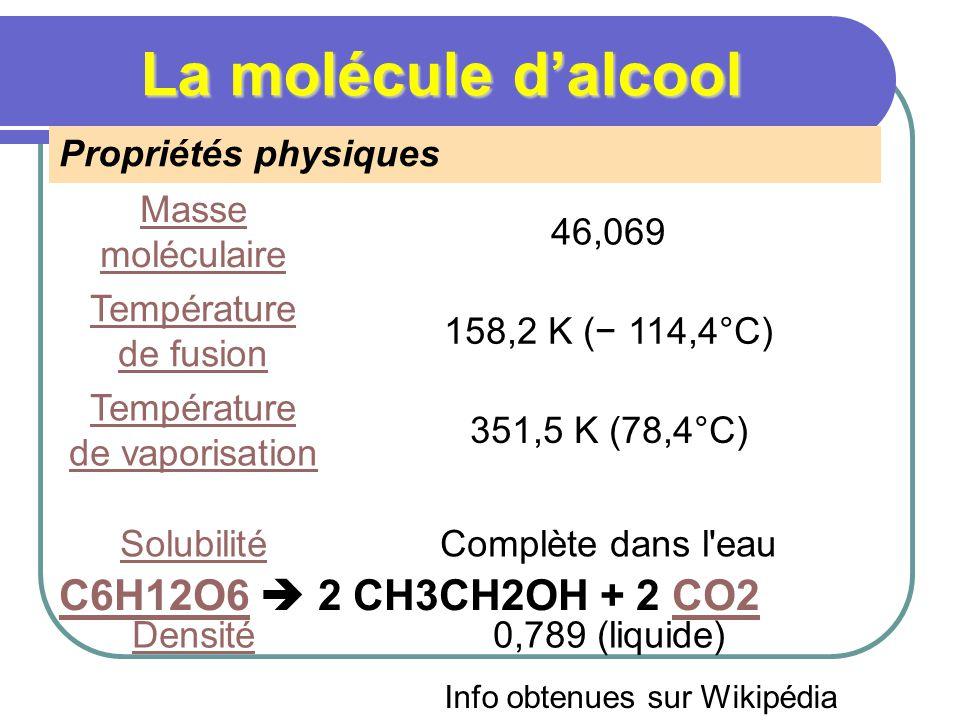 Formule brute C2H6O{{{DCI}}} Apparence liquide incolore