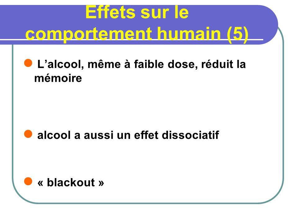 Effets sur le comportement humain (5)