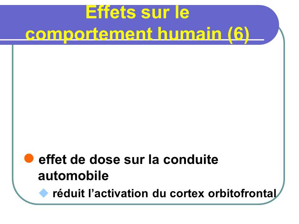Effets sur le comportement humain (6)