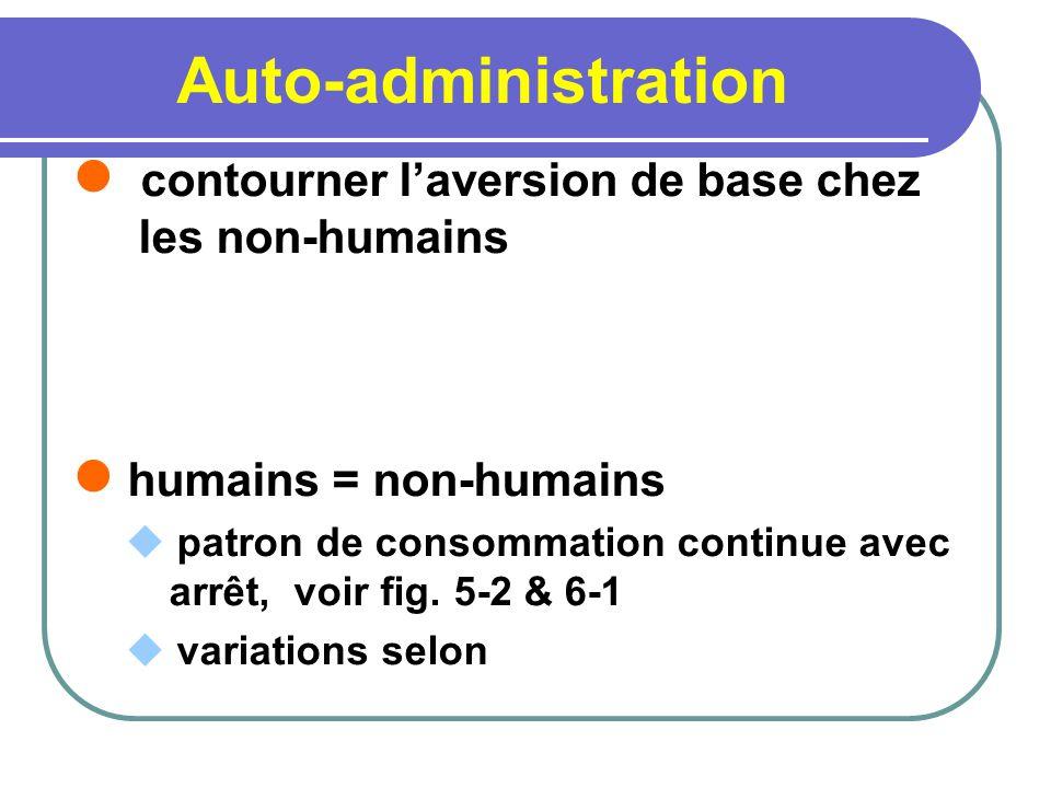 Auto-administration contourner l'aversion de base chez les non-humains