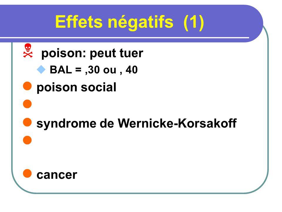 Effets négatifs (1) poison: peut tuer poison social