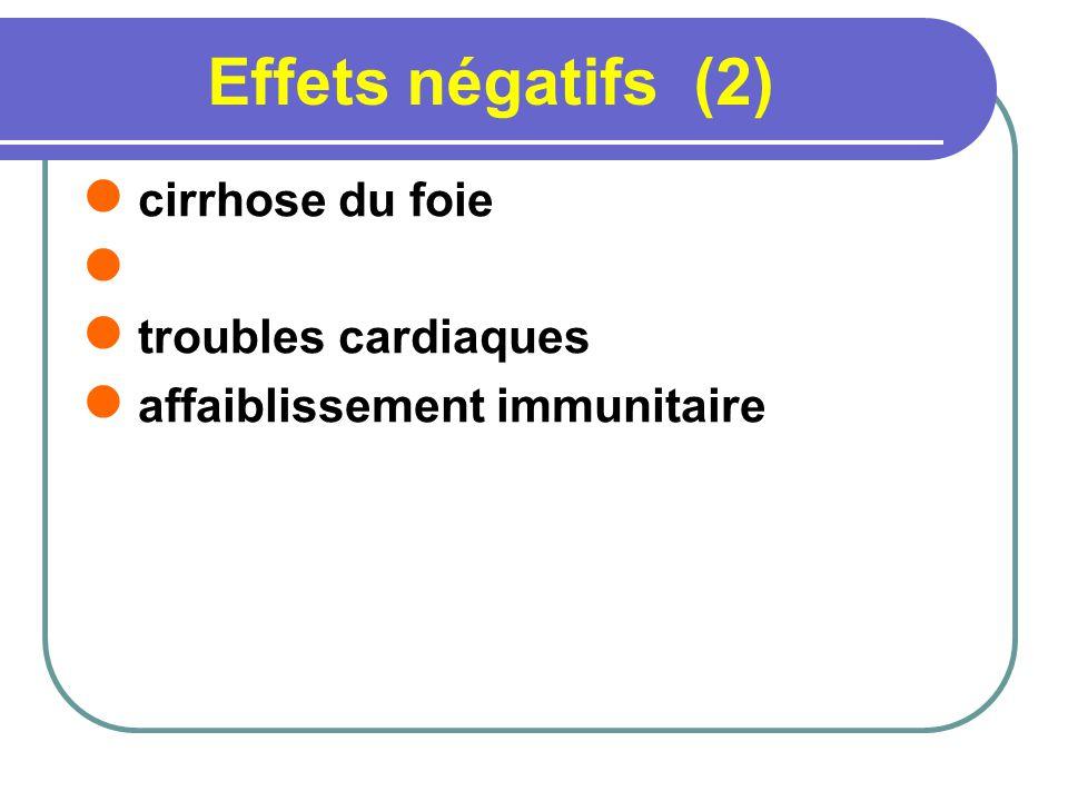Effets négatifs (2) cirrhose du foie troubles cardiaques