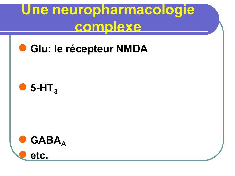 Une neuropharmacologie complexe