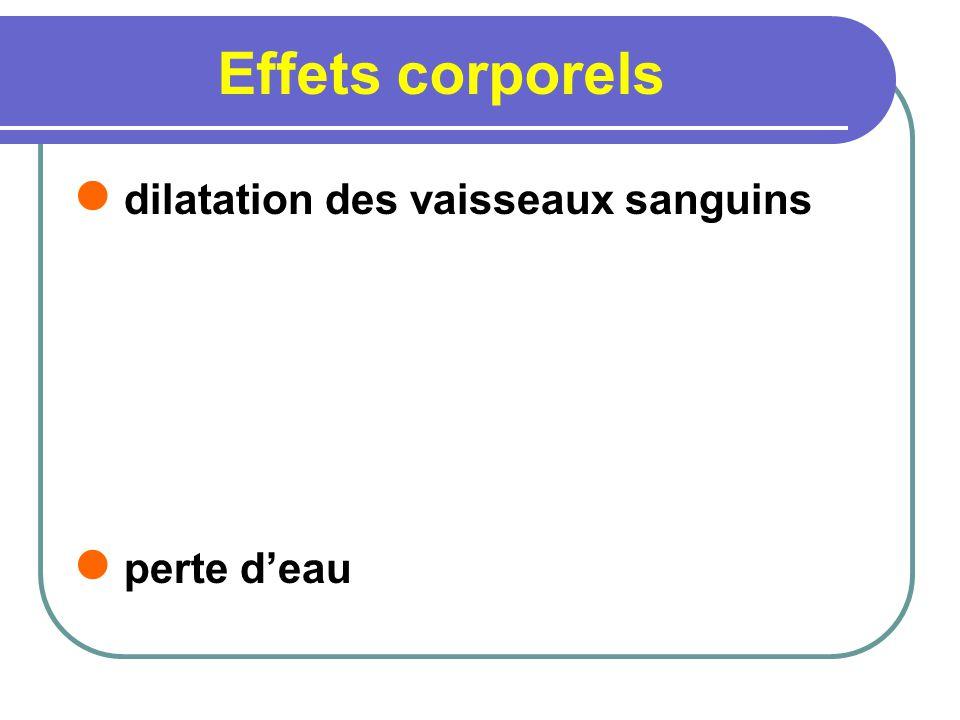 Effets corporels dilatation des vaisseaux sanguins perte d'eau
