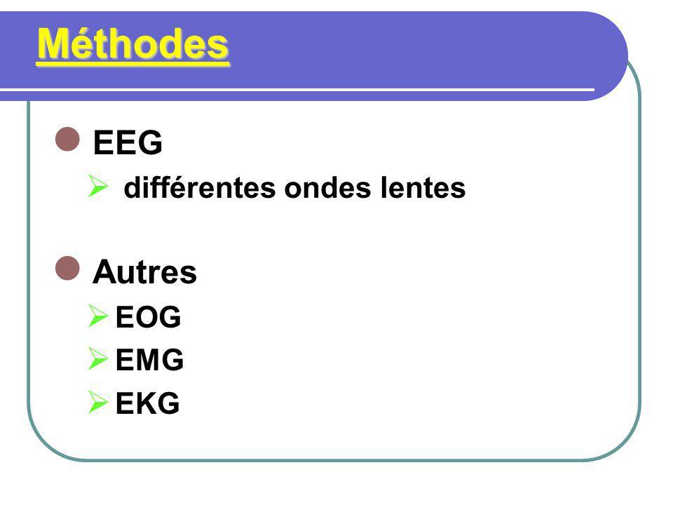 Méthodes EEG différentes ondes lentes Autres EOG EMG EKG