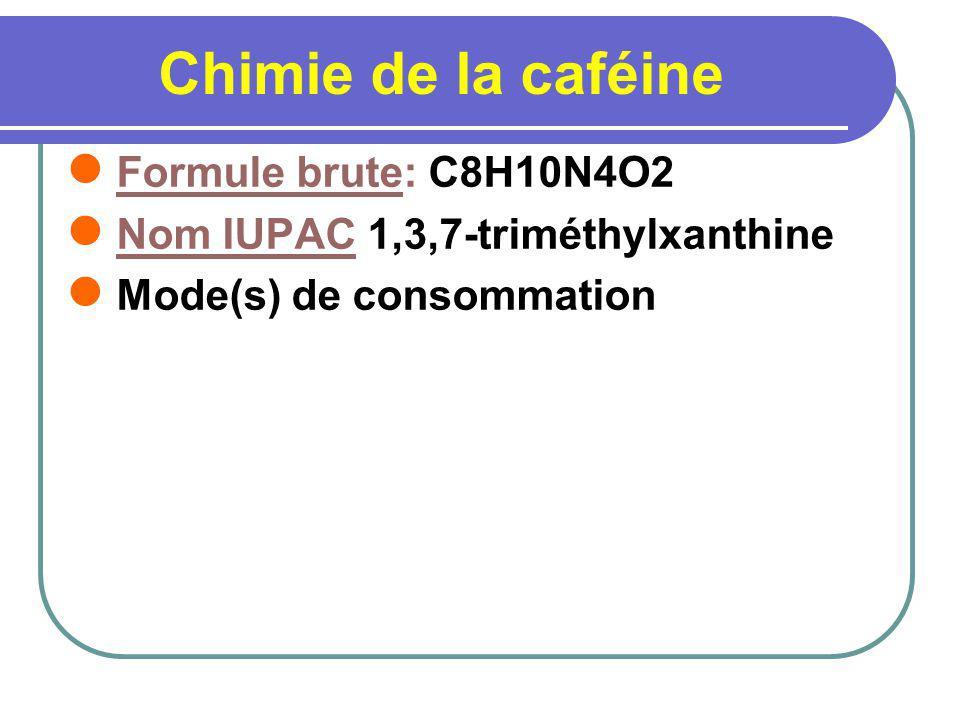 Chimie de la caféine Formule brute: C8H10N4O2