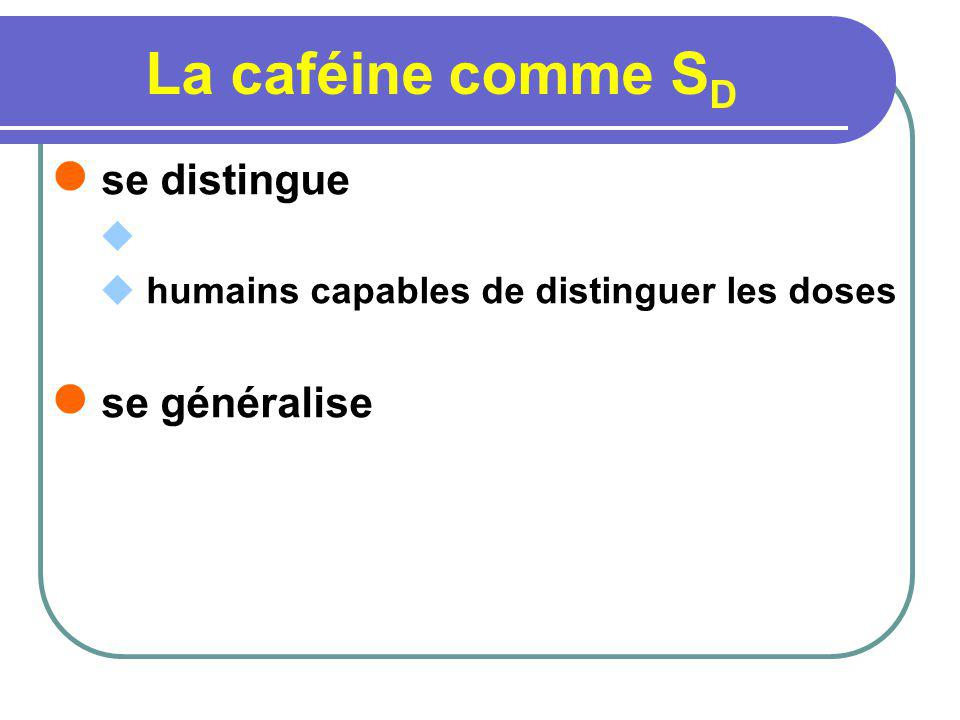 La caféine comme SD se distingue se généralise