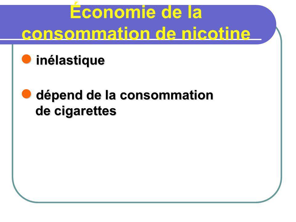 Économie de la consommation de nicotine