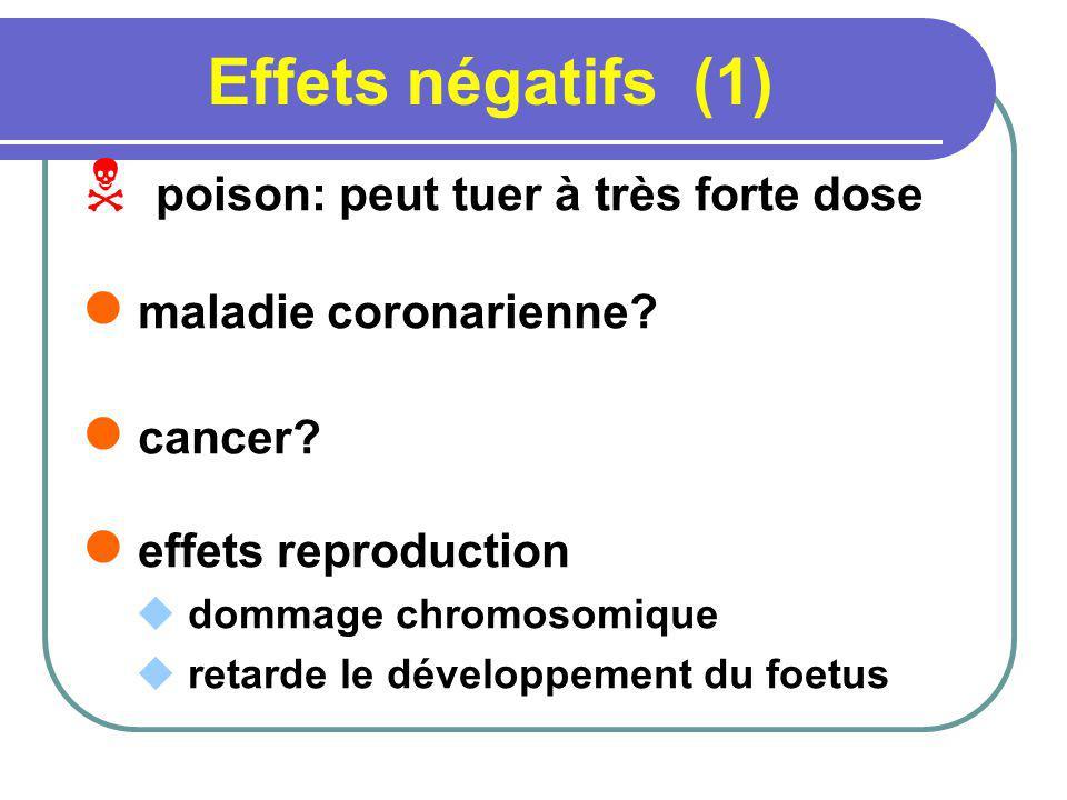 Effets négatifs (1) poison: peut tuer à très forte dose