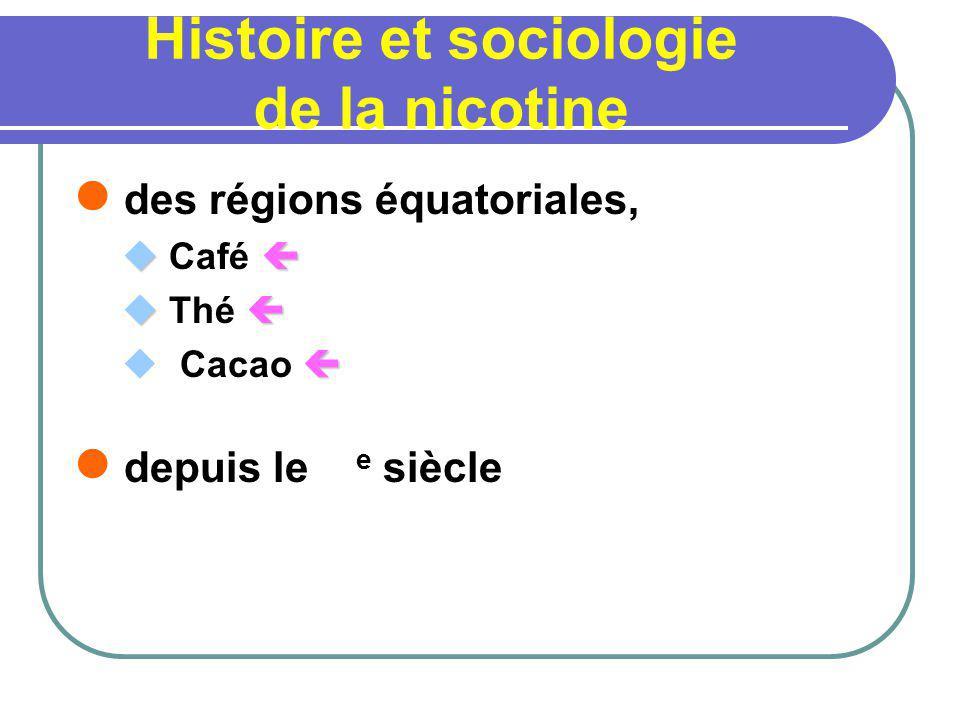 Histoire et sociologie de la nicotine