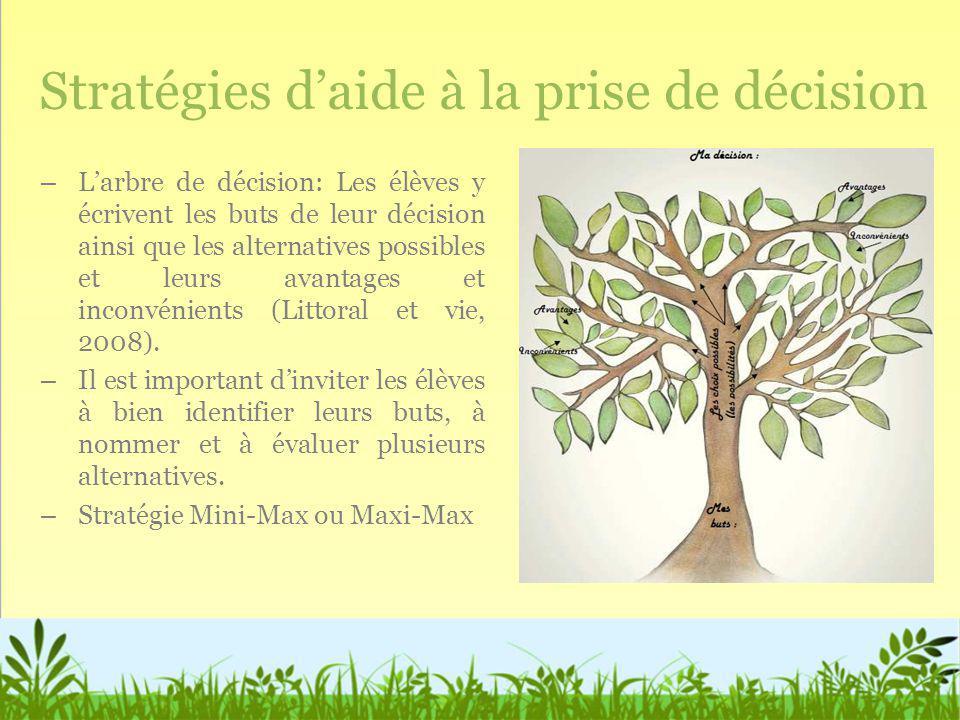 Stratégies d'aide à la prise de décision