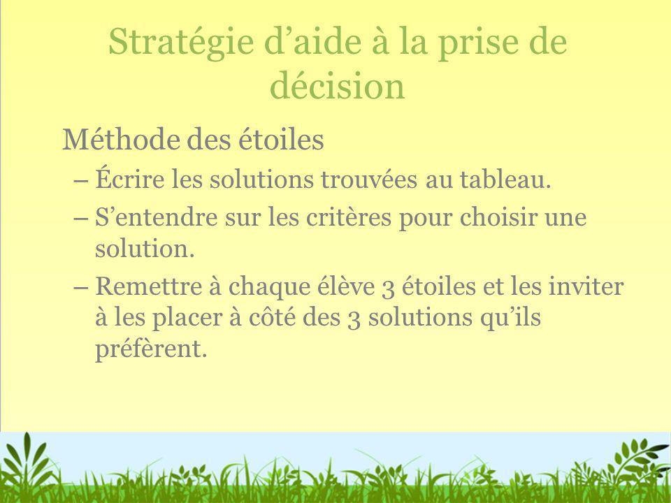 Stratégie d'aide à la prise de décision