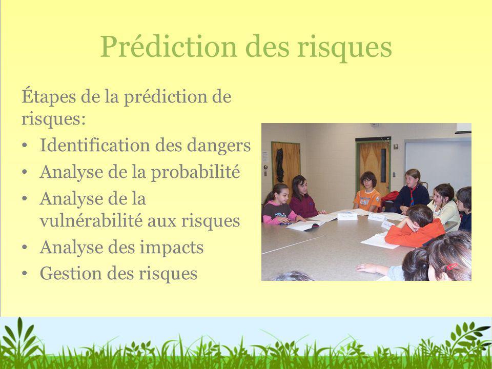 Prédiction des risques