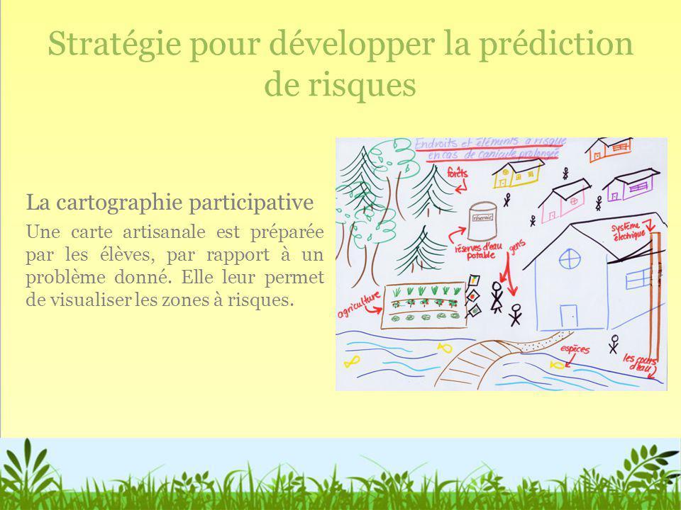 Stratégie pour développer la prédiction de risques