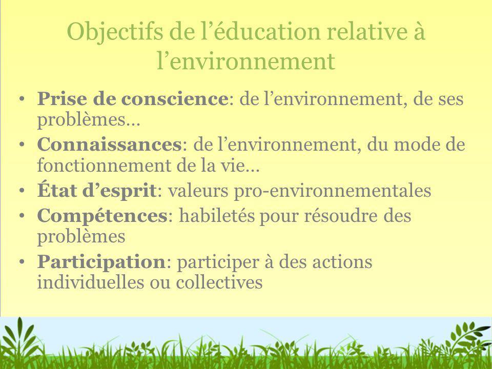 Objectifs de l'éducation relative à l'environnement