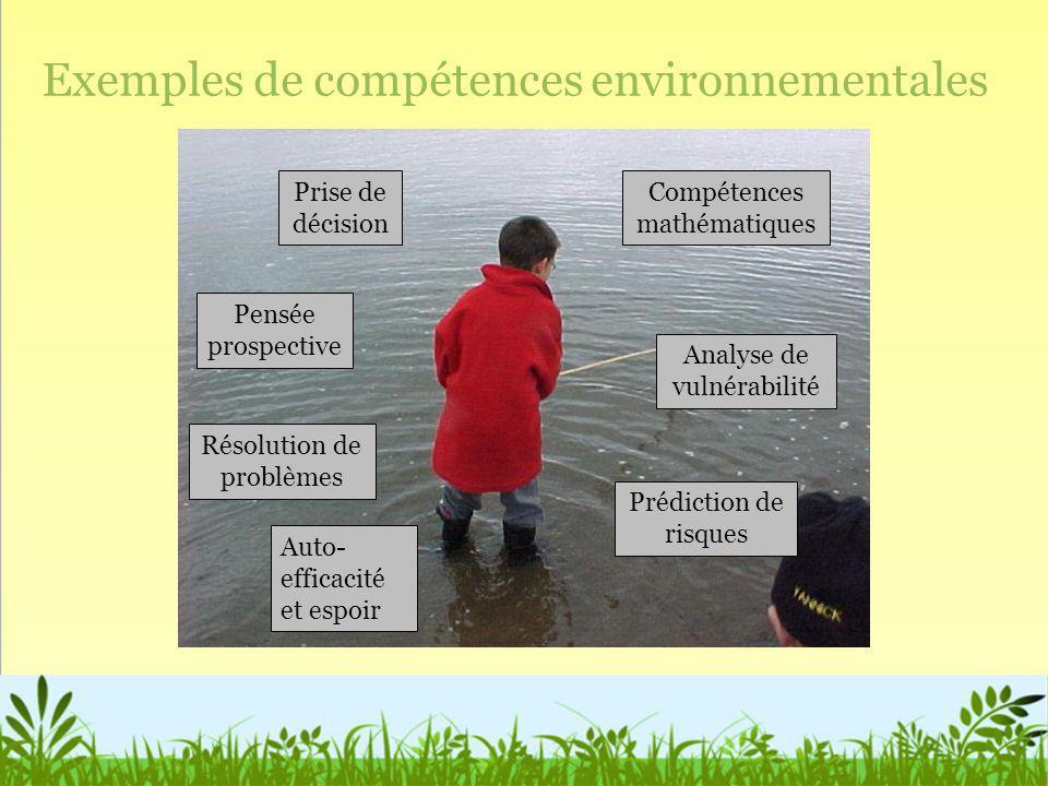 Exemples de compétences environnementales