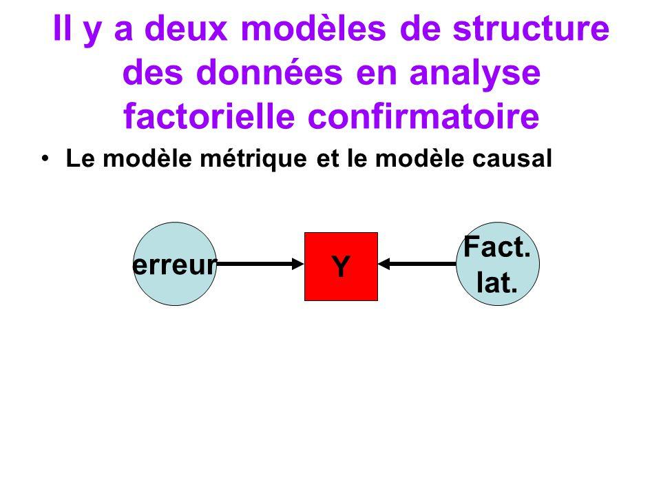 Il y a deux modèles de structure des données en analyse factorielle confirmatoire