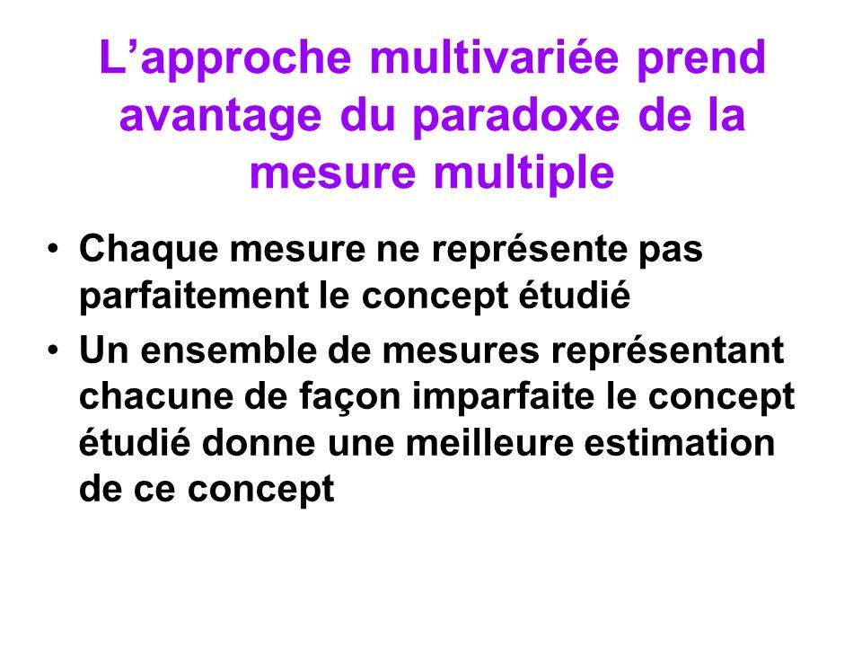 L'approche multivariée prend avantage du paradoxe de la mesure multiple