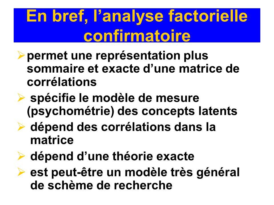 En bref, l'analyse factorielle confirmatoire