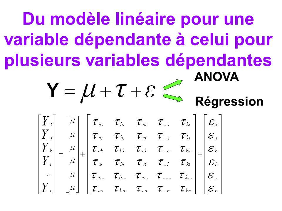 Du modèle linéaire pour une variable dépendante à celui pour plusieurs variables dépendantes