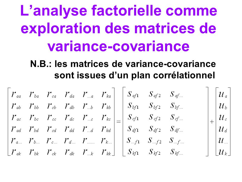 L'analyse factorielle comme exploration des matrices de variance-covariance
