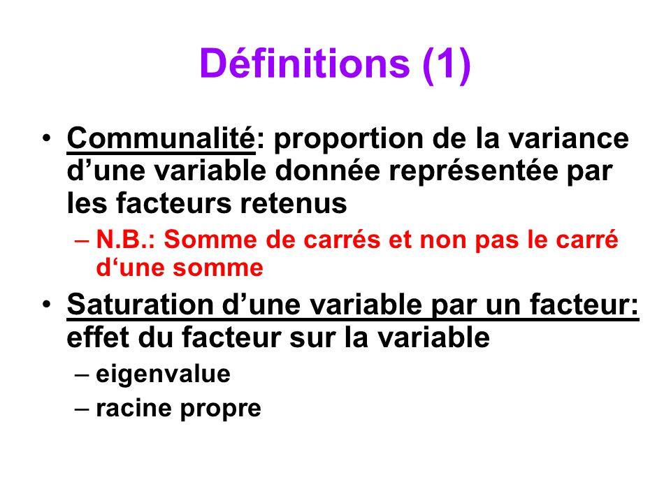 Définitions (1) Communalité: proportion de la variance d'une variable donnée représentée par les facteurs retenus.