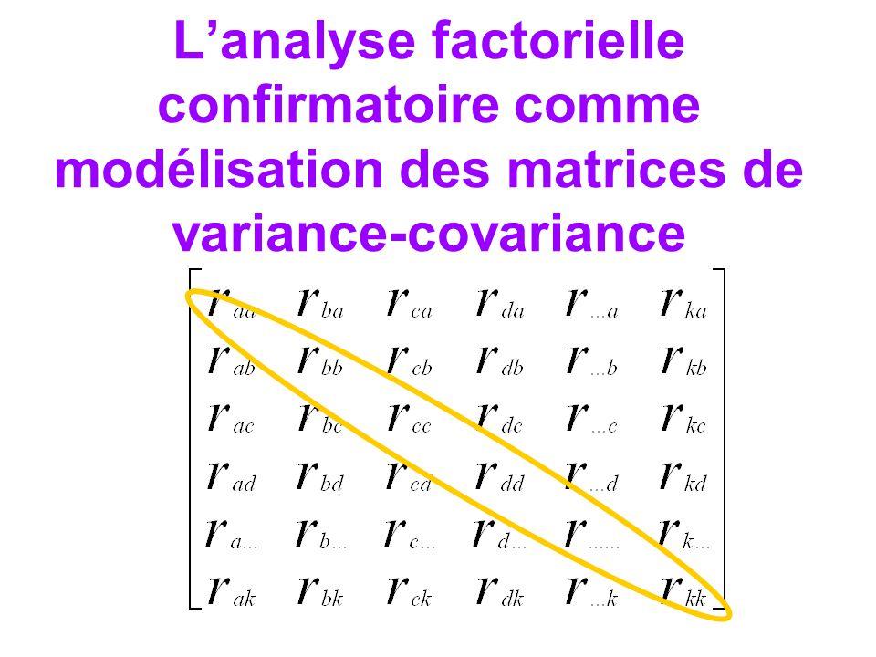 L'analyse factorielle confirmatoire comme modélisation des matrices de variance-covariance